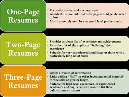 One Page Resume Samples by Resume Template Single Page Free Professional Online One Inside