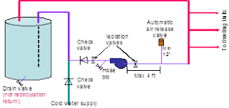 design criteria for hot water supply system 4 7 water heating requirements