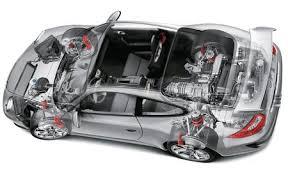 engine porsche 911 porsche 911 gt3 gt3 rs reviews porsche 911 gt3 gt3 rs price