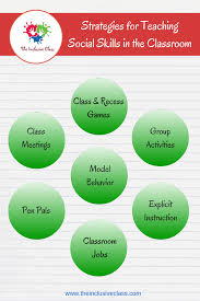 teach for america essay sample the inclusive class 10 ways to teach social skills in your classroom 10 ways to teach social skills in your classroom