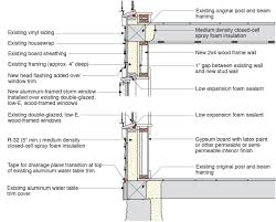 Window Framing Diagram Spray Foam Insulation For Cavities Of Existing Exterior Walls