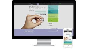 wholesale ecommerce solution for your website clarity
