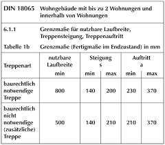treppen din 18065 pdf din 18065 kniffe werkstatt