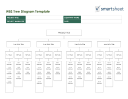 excel 2007 organizational chart template mickeles spreadsheet