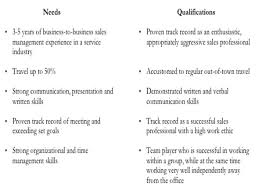 What Should I Include On My Resume What A Cover Letter Should Include Template Billybullock Us