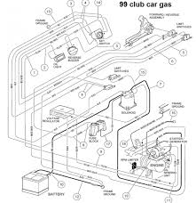 gas club car wiring diagram gas wiring diagrams instruction