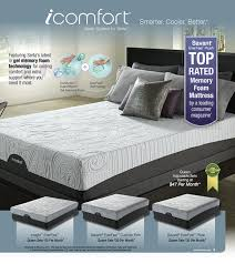 Serta Comfort Mattress Shop The Icomfort Sleep System By Serta At Denver Mattress Sale