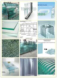 Glass Wall Panels Tempered Glass Wall Panel Exterior Glass Wall Panels Buy