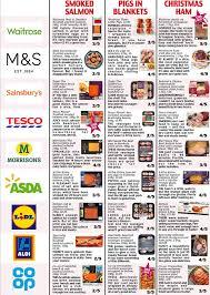 tessa cunningham cooks tastes and prices supermarket essentials