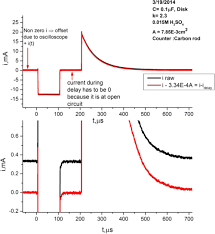 electron transfer processes occurring on platinum neural