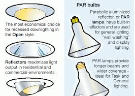 what are can lights the most recessed lighting what kind of bulbs for best concerning