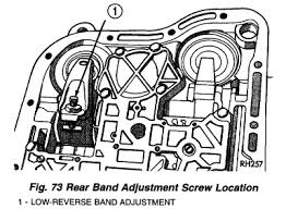 transmission for 2002 dodge ram 1500 what is the torque specs for the transmission bands and proper