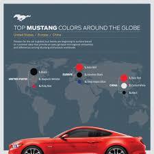 2015 ford mustang paint colors u2013 bubuku