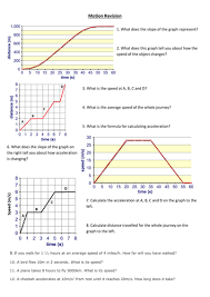 velocity time displacement time graphs matching pairs pictures
