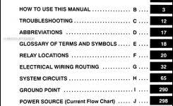 2002 toyota camry wiring diagram wiring diagram sony car stereo cdx gt400 kenwood car stereo wiring