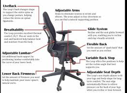 Office Chair Parts Design Ideas Office Chair Parts Arm Archives Www Buyanessaycheap