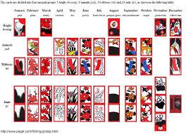 화투 go stop the cutest and quite possibly the hardest card