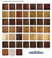 impressive wood finish colors 5 cabinet wood stain color chart