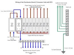 electrical panel board wiring diagram diagram wiring diagrams