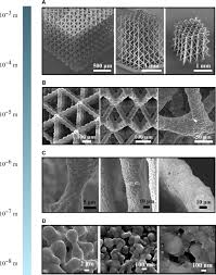 three dimensional microarchitected materials and devices using