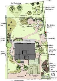 Gartensitzplatz Selber Bauen Ein Schweizer Garten Einen Garten Selber Planen