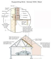 standard garage size garage door supporting brick veneer on wood framing jlc online
