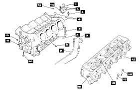 v8 engine diagram rover wiring diagrams instruction
