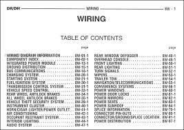 1999 dodge durango wiring diagram 2000 dodge durango stereo wiring diagram efcaviation com
