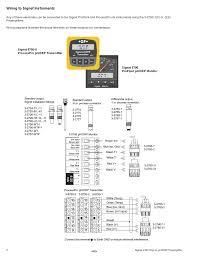 100 wtp operator manual water u0026 wastewater yokogawa