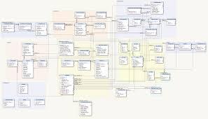 floor plan database storage layer dspace 3 x documentation duraspace wiki