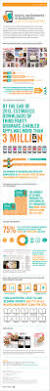 Hearst Sweepstakes Infographic More Magazines Using Digital Watermarks Folio