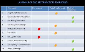 Supplier Scorecard Template Excel Strategic Risks Jaspal S Riskboard Page 3