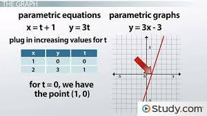 graphs of parametric equations video u0026 lesson transcript study com