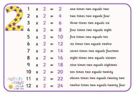 2 x tables worksheet times tables posters