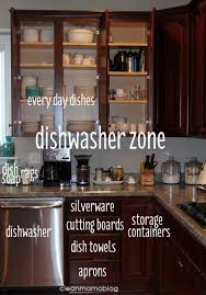 Kitchen Cabinet Interior Organizers by Kitchen Organization Create Zones Clean Mama Organizing And