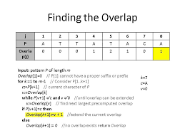 pattern matching algorithm in data structure using c patternmatching youtube