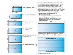 swimming pool sizes swimming pool design a4architect com nairobi