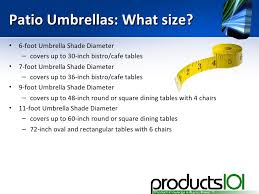 5 Foot Umbrella Patio Patio Umbrellas Buying Guide