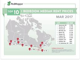 how much it costs to rent an apartment in canada s most expensive for one bedroom median rent 13 cities have growing prices while 8 have decreasing prices according to the report which was released today