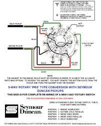 strat wiring diagram dimarzio