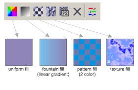 pattern fill coreldraw x6 coreldraw tutorial tool