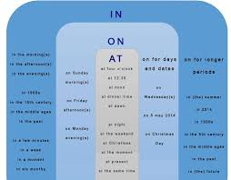 180 best prepositions images on pinterest english lessons