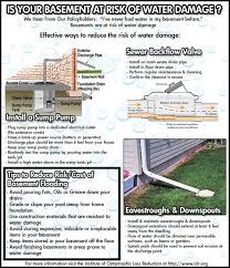 Basement Floor Drain Backing Up Safety Tips U0026 Free Safety Brochures Services Pei Mutual