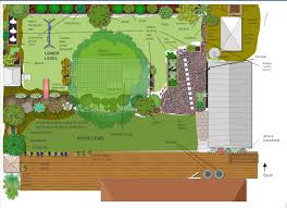 Into The Twilight Ramblings About Sustainability Nature And - Backyard permaculture design
