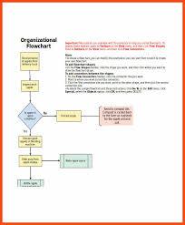 Flow Chart Template Excel Excel Flowchart Template Program Format