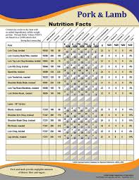 meat nutritional value northstar bison