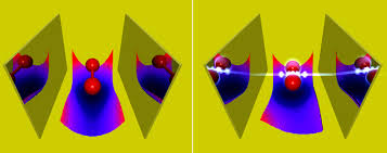 how photons change chemistry max planck institute for the