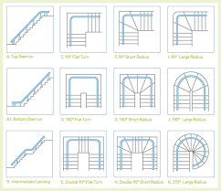 notes on lesson on stair lifts and escalators kullabs com