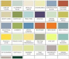 98 best vintage color palettes images on pinterest vintage color