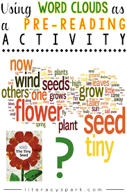 thanksgiving vocabulary words using word clouds as a pre reading activity adventures in